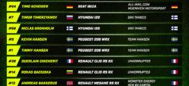Lista pilotos WRX 2020